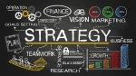 2097343x150 - پاورپوینت کامل و جامع با عنوان استراتژی فناوری و استراتژی تجاری در 35 اسلاید